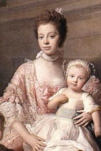 Portrait of Queen Charlotte of England and Ireland