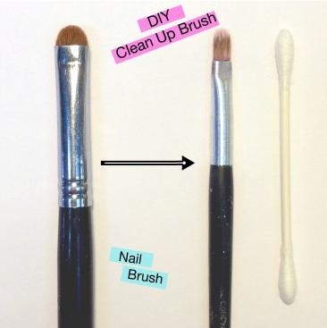 LL_NailArt_DIY_Brushes